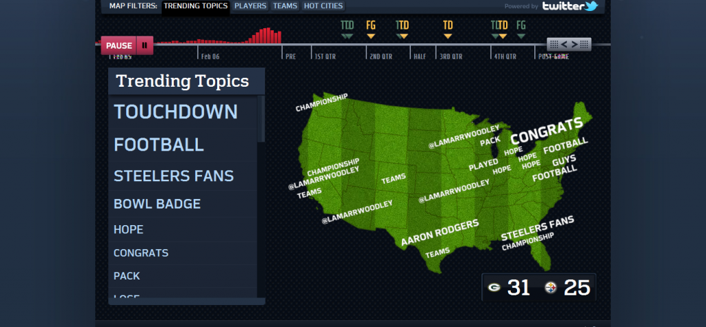 Super Bowl Twitter Map